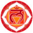 Chakra Bedeutung Chakra Uebersicht Muladhara Chakra
