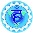 Chakra Bedeutung Chakra Uebersicht KehlChakra Vishuddha Chakra