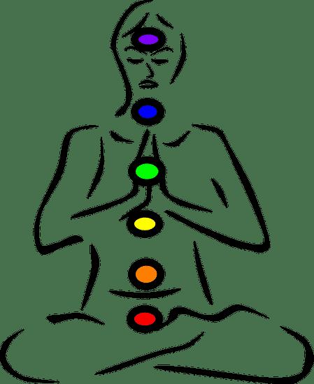 Chakra Bedeutung - die sieben Chakren
